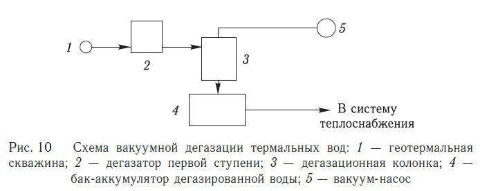 10-3-5396573