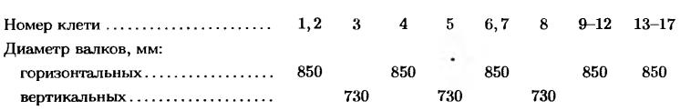 11-2-4571250