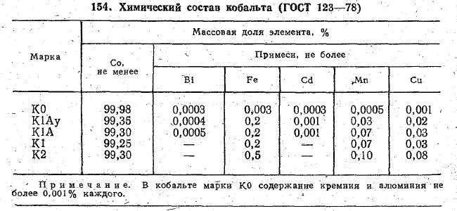154-1-9002713
