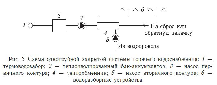 1_5-4-5305417