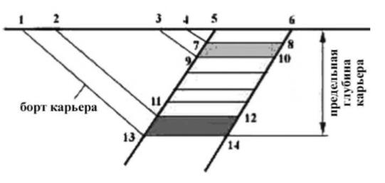 1_5-3-9217881