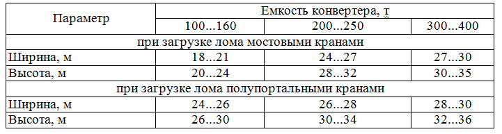 1_68-5301346