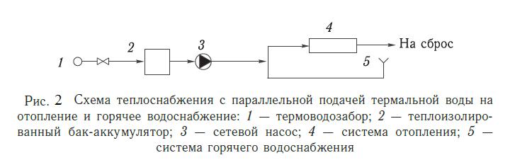 2_2-13-3758254