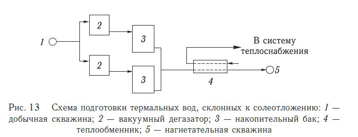 3_13-3405801