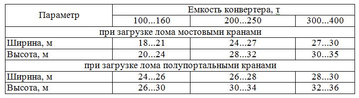 70-6608145