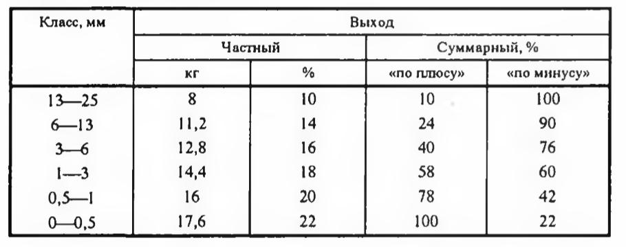 t71-1269361